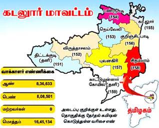 வாக்காளர்களாக சேர விண்ணப்பித்தோர் 55,652 பேர்