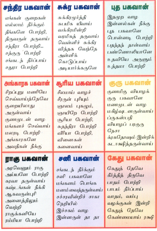 tamil astrology pictures